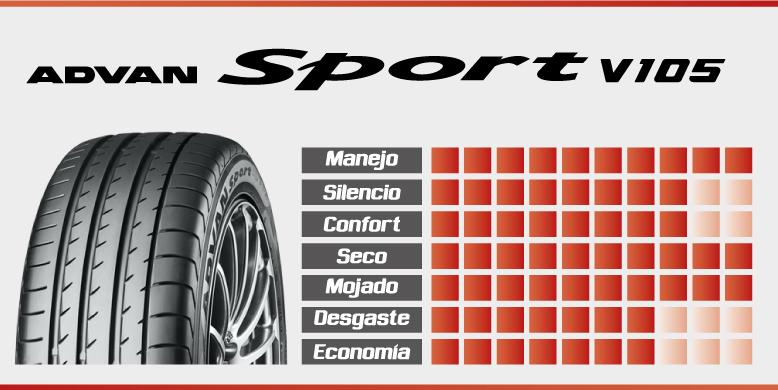 llantas deportivas advan sport