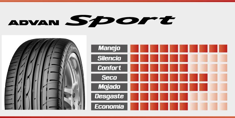 llantas deportivas advan sport v103
