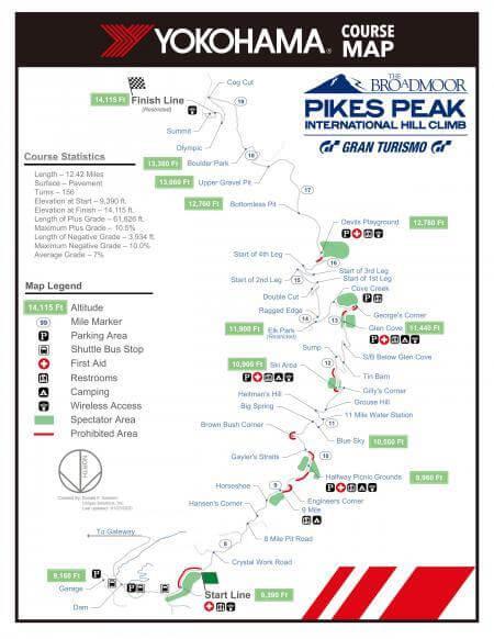 Yokohama Pikes peak plano